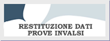 Restituzione dati prove INVALSI